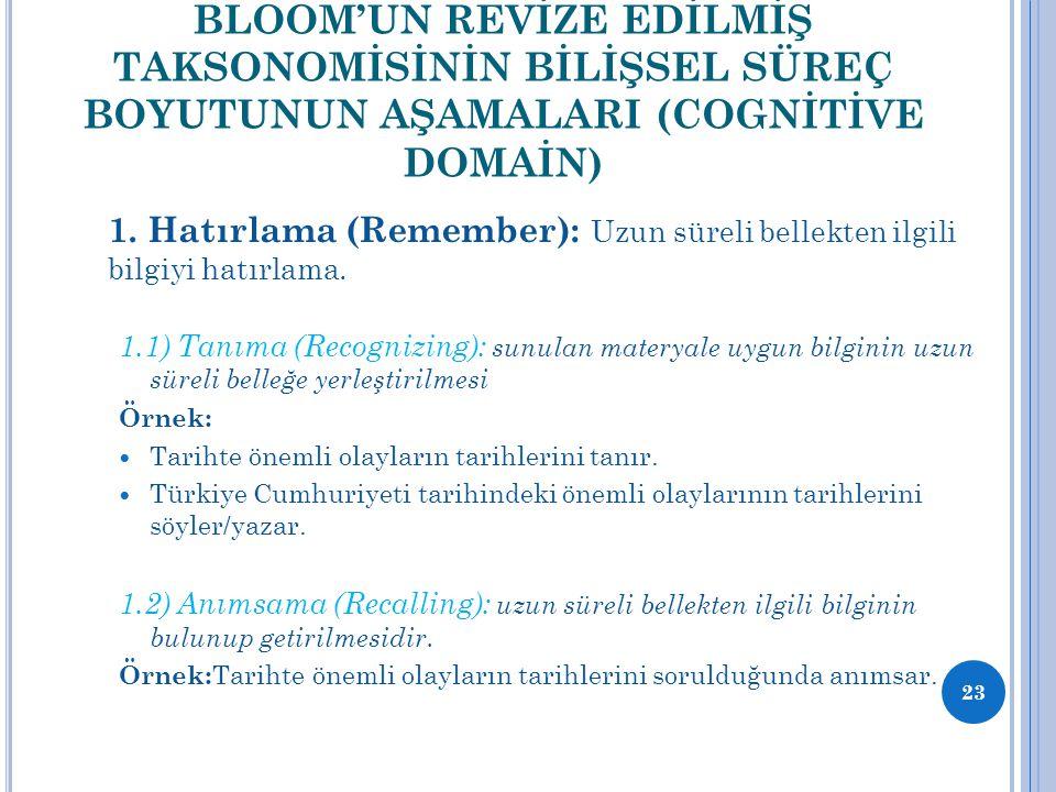 BLOOM'UN REVİZE EDİLMİŞ TAKSONOMİSİNİN BİLİŞSEL SÜREÇ BOYUTUNUN AŞAMALARI (COGNİTİVE DOMAİN)