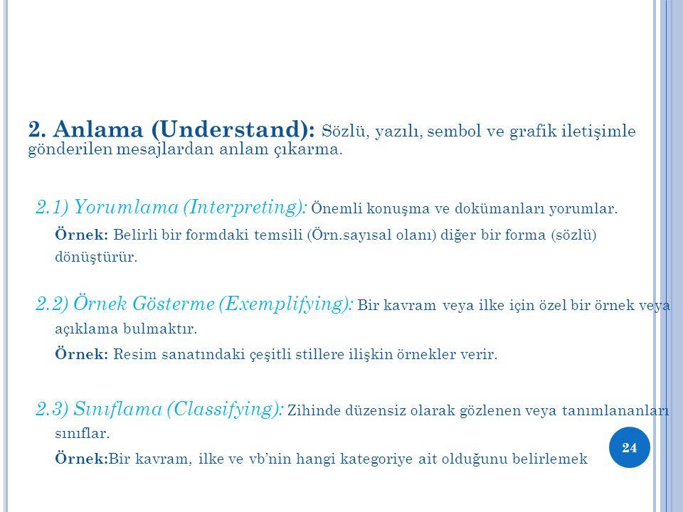 2.1) Yorumlama (Interpreting): Önemli konuşma ve dokümanları yorumlar.