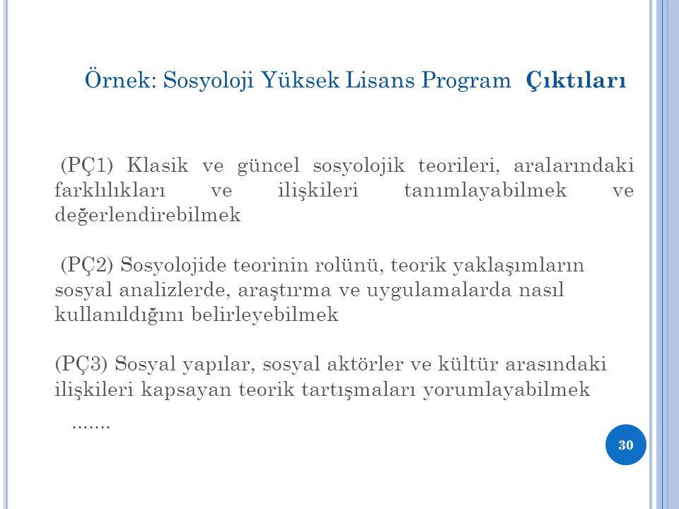 Örnek: Sosyoloji Yüksek Lisans Program Çıktıları
