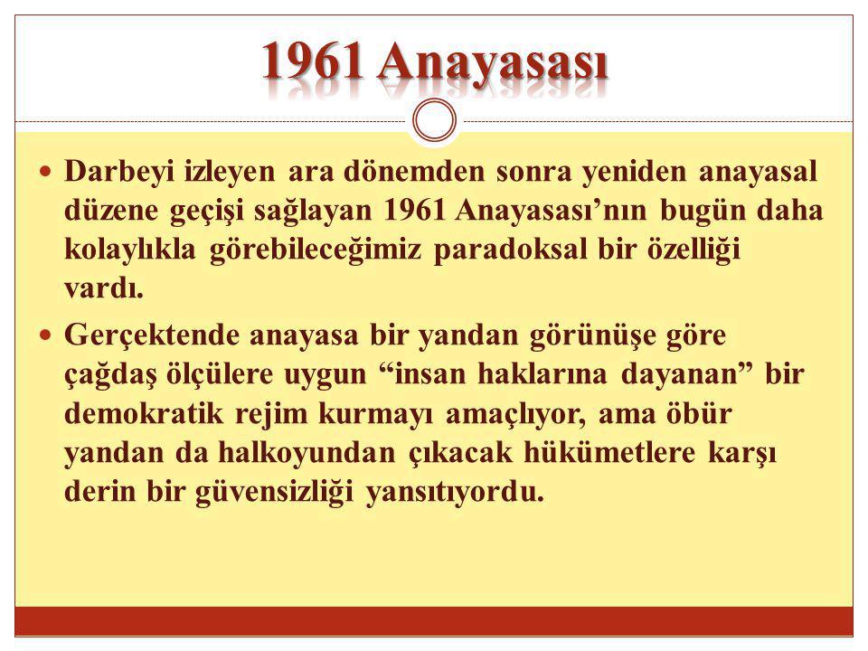 1961 Anayasası