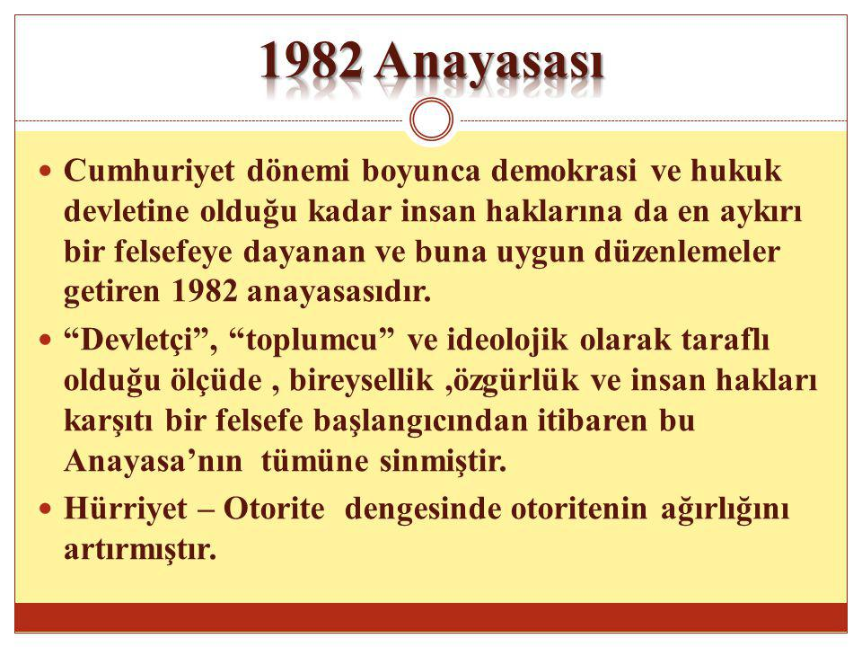 1982 Anayasası