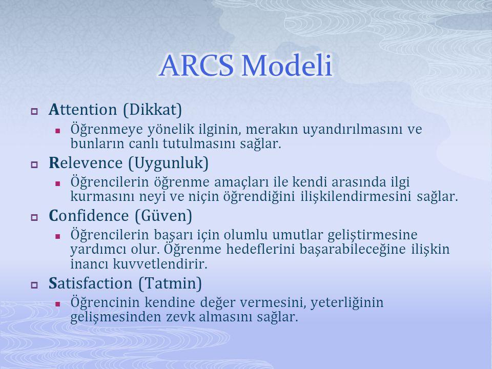 ARCS Modeli Attention (Dikkat) Relevence (Uygunluk) Confidence (Güven)