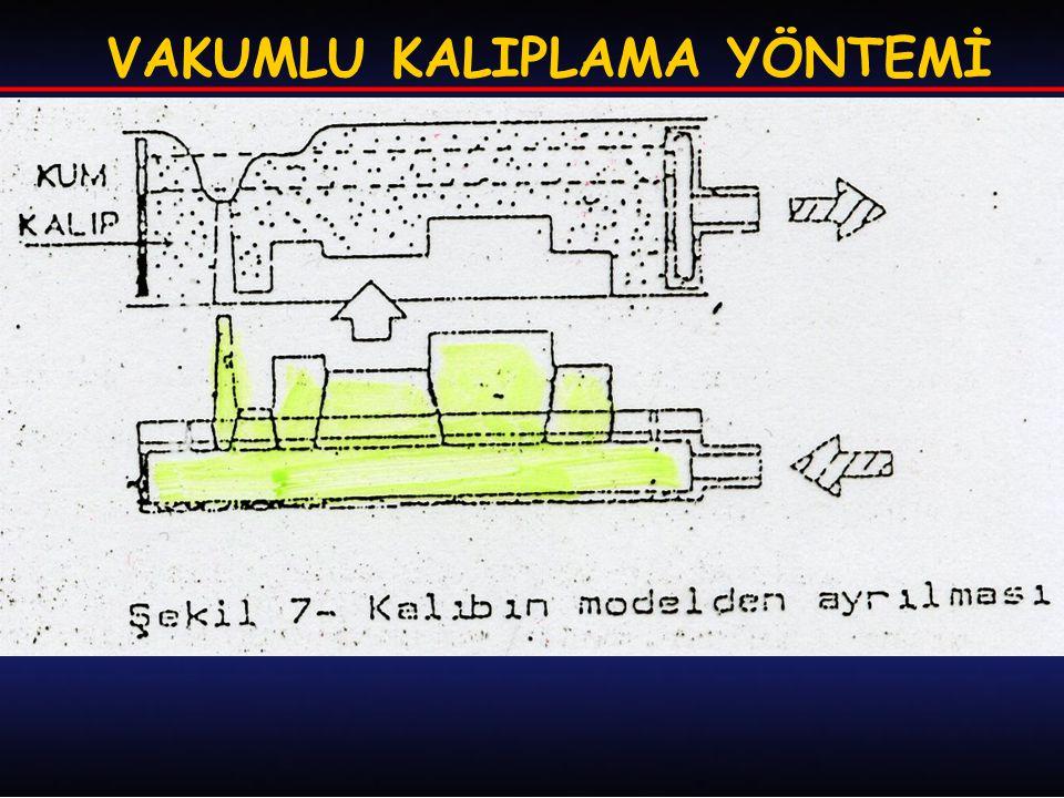 VAKUMLU KALIPLAMA YÖNTEMİ