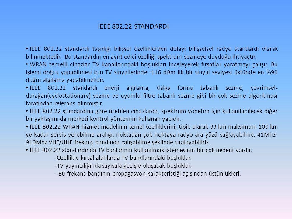 IEEE 802.22 STANDARDI