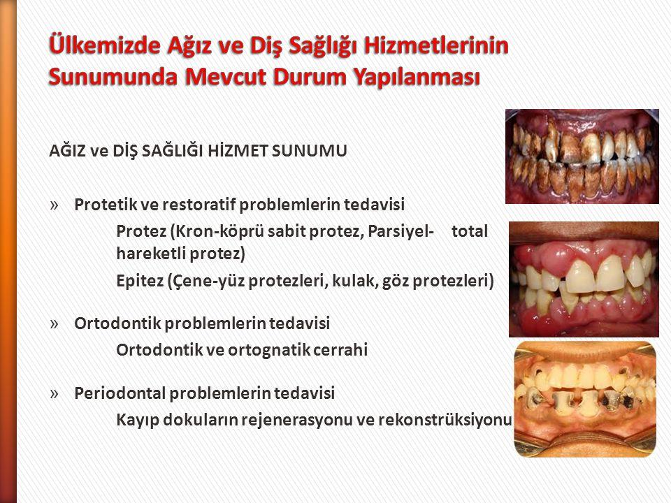 Ülkemizde Ağız ve Diş Sağlığı Hizmetlerinin Sunumunda Mevcut Durum Yapılanması
