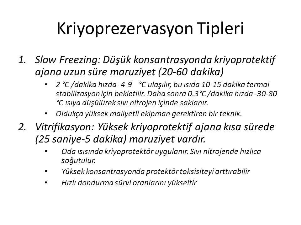 Kriyoprezervasyon Tipleri