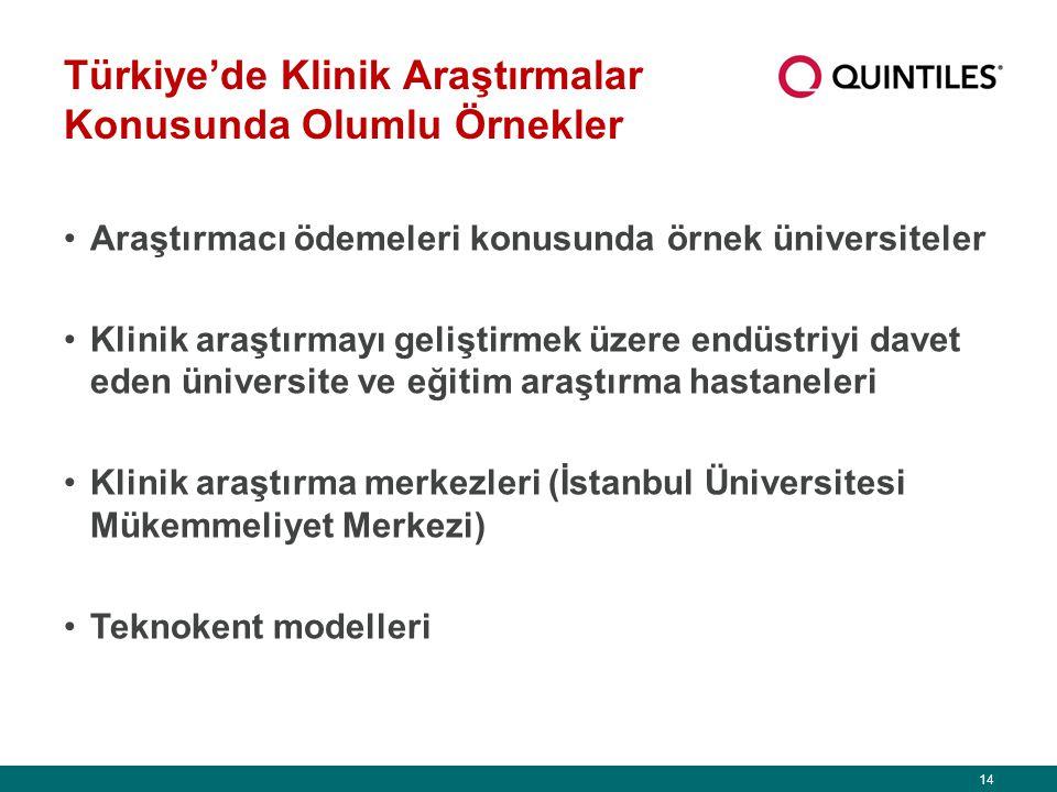 Türkiye'de Klinik Araştırmalar Konusunda Olumlu Örnekler