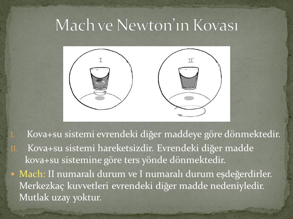 Mach ve Newton'ın Kovası