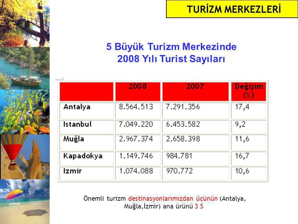 5 Büyük Turizm Merkezinde 2008 Yılı Turist Sayıları