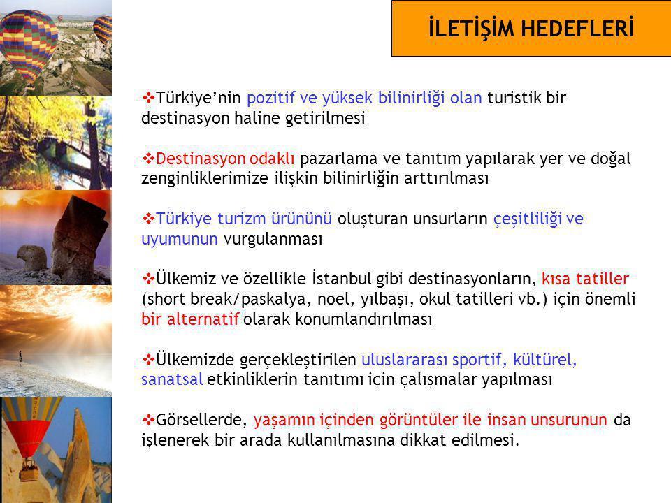 İLETİŞİM HEDEFLERİ Türkiye'nin pozitif ve yüksek bilinirliği olan turistik bir destinasyon haline getirilmesi.
