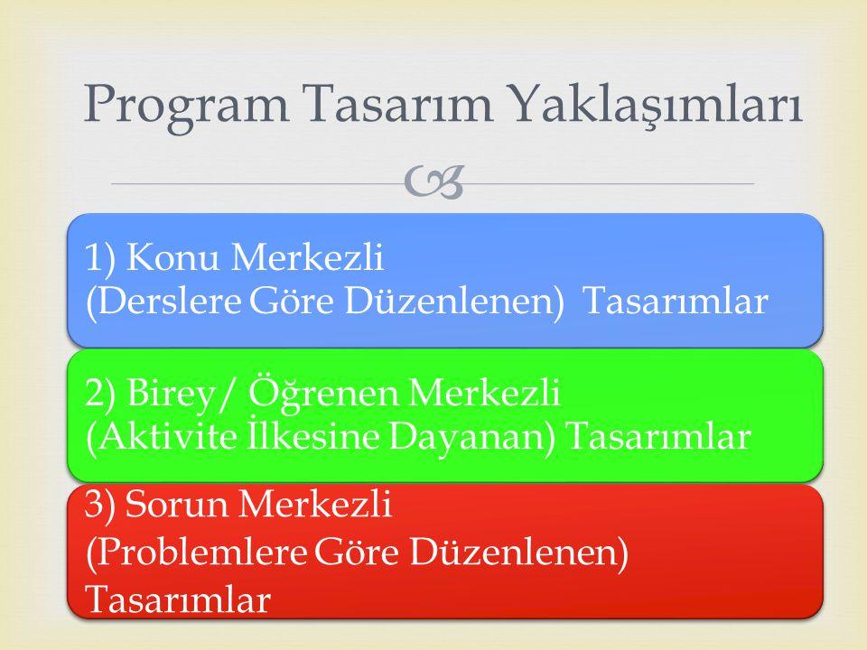 Program Tasarım Yaklaşımları