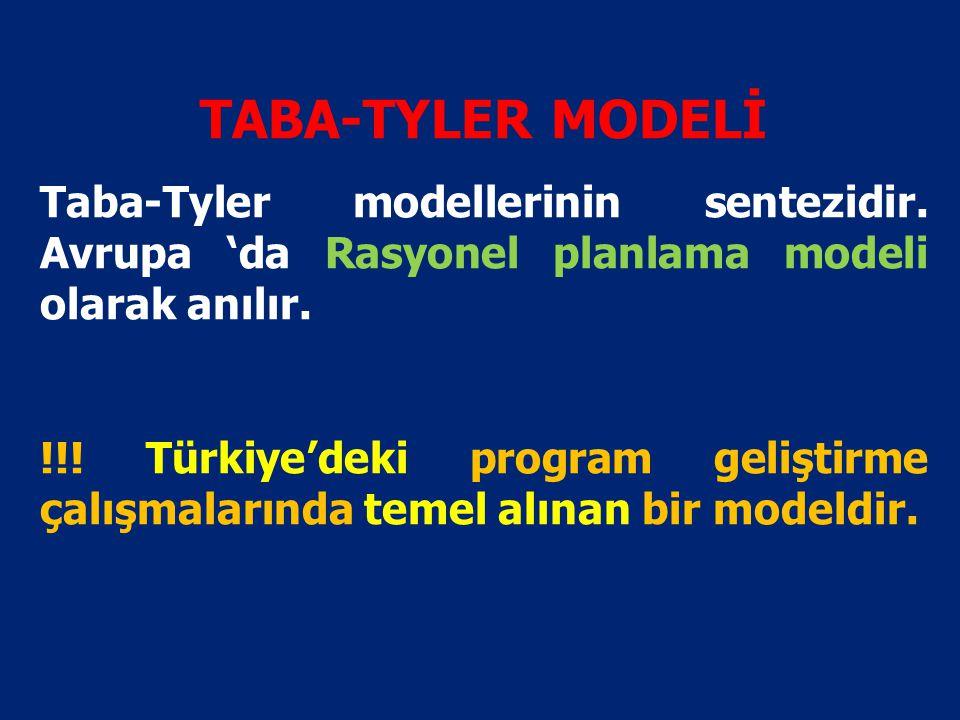 TABA-TYLER MODELİ Taba-Tyler modellerinin sentezidir. Avrupa 'da Rasyonel planlama modeli olarak anılır.
