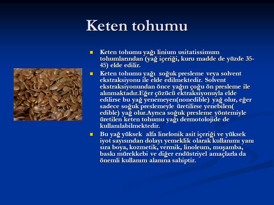 Keten tohumu Keten tohumu yağı linium usitatissimum tohumlarından (yağ içeriği, kuru madde de yüzde 35-45) elde edilir.