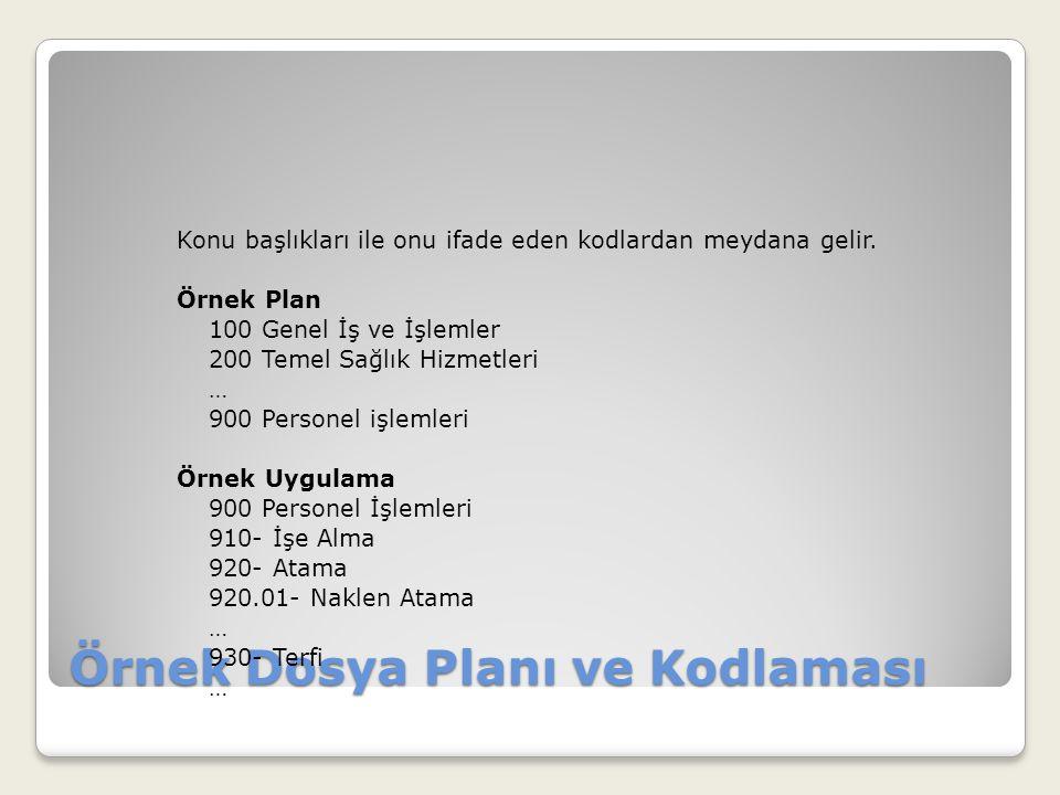 Örnek Dosya Planı ve Kodlaması