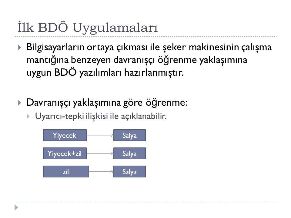 İlk BDÖ Uygulamaları