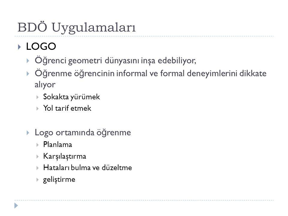 BDÖ Uygulamaları LOGO Öğrenci geometri dünyasını inşa edebiliyor,