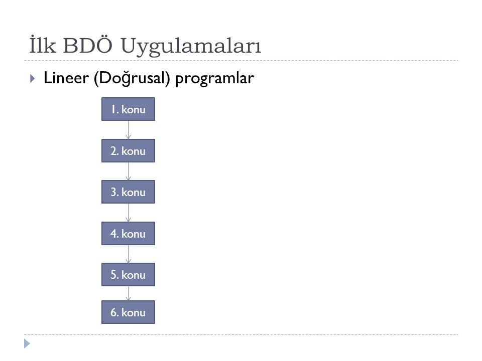 İlk BDÖ Uygulamaları Lineer (Doğrusal) programlar 1. konu 2. konu