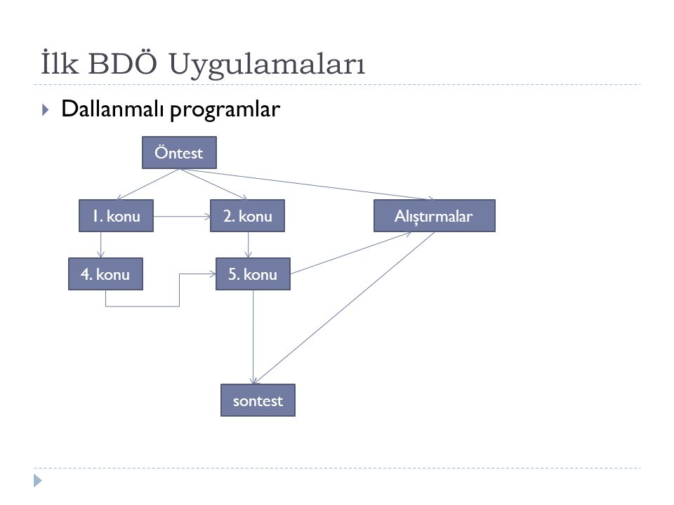 İlk BDÖ Uygulamaları Dallanmalı programlar Öntest 1. konu 2. konu