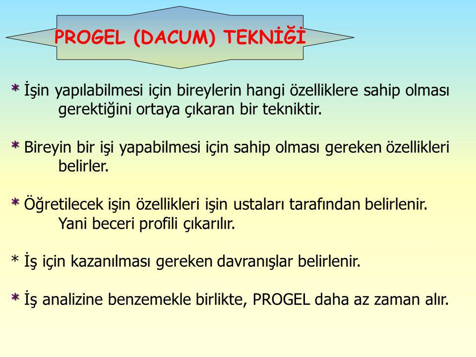 PROGEL (DACUM) TEKNİĞİ