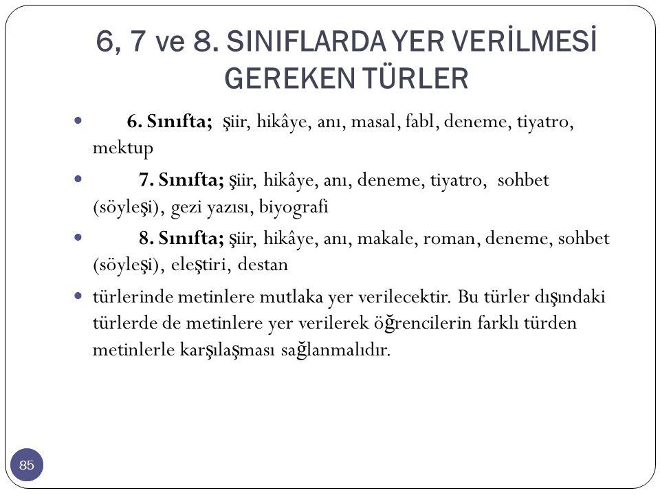 6, 7 ve 8. SINIFLARDA YER VERİLMESİ GEREKEN TÜRLER