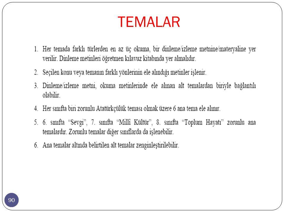 TEMALAR 90