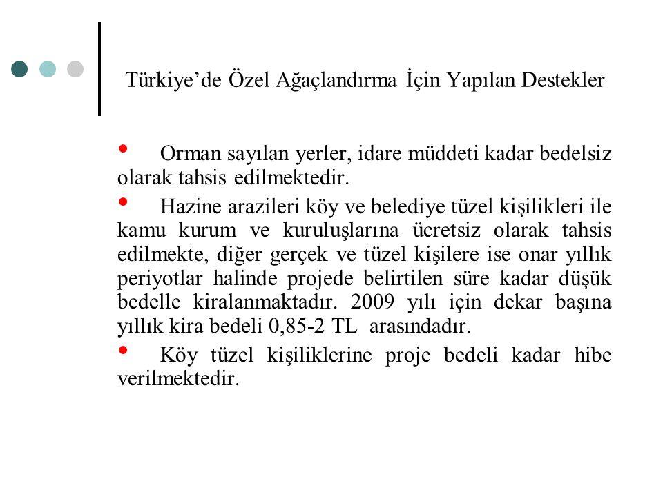 Türkiye'de Özel Ağaçlandırma İçin Yapılan Destekler