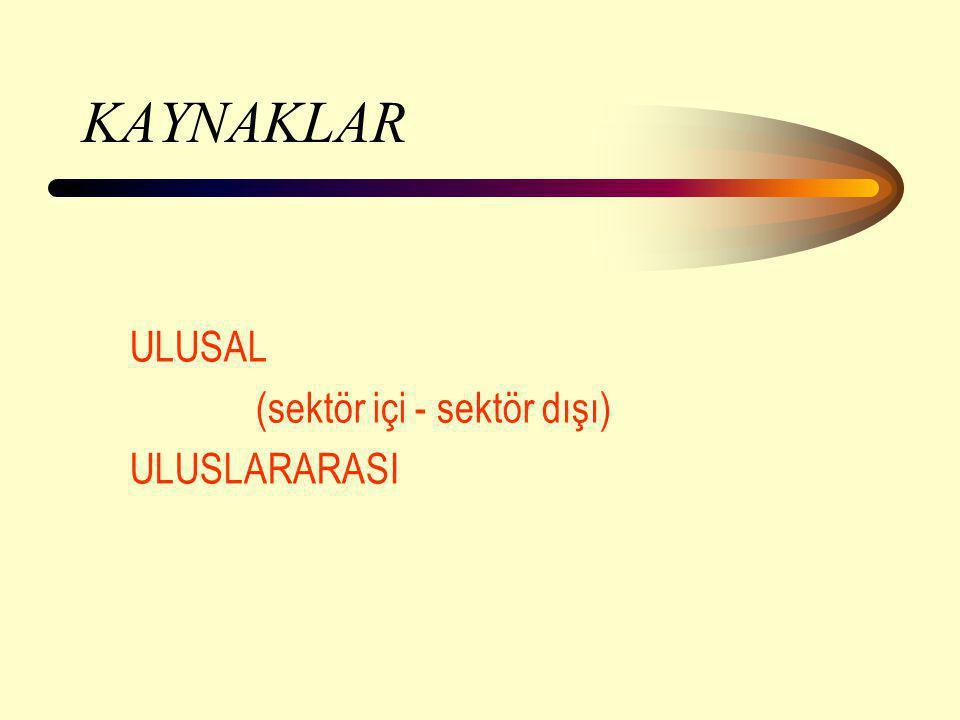 KAYNAKLAR ULUSAL (sektör içi - sektör dışı) ULUSLARARASI