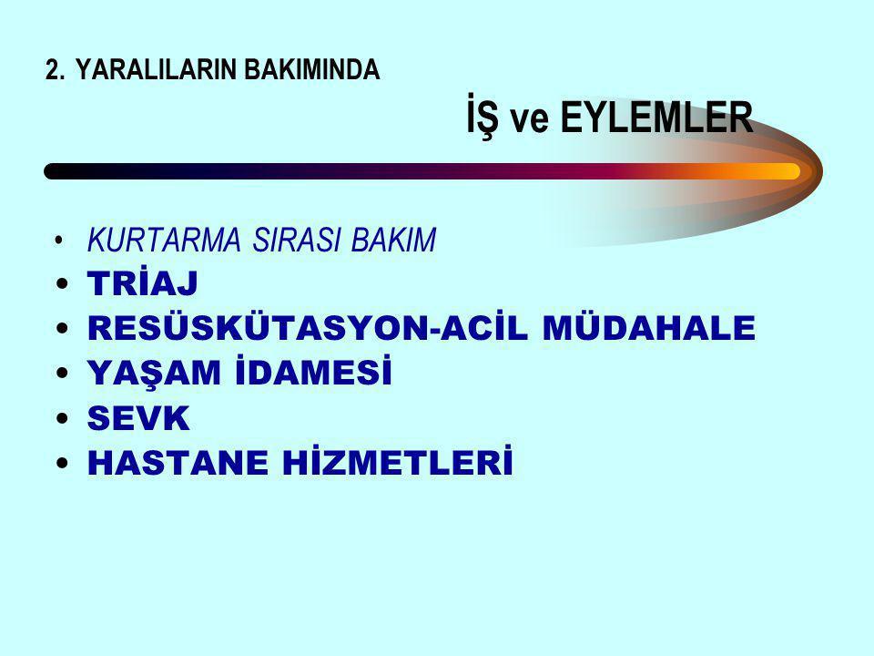 2. YARALILARIN BAKIMINDA İŞ ve EYLEMLER