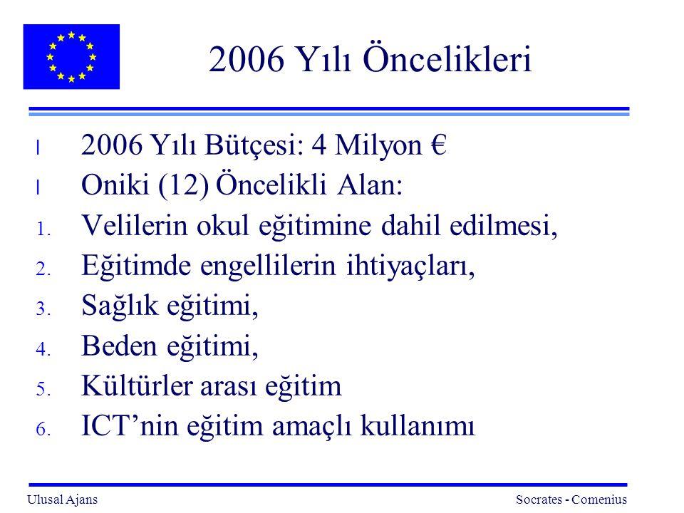 2006 Yılı Öncelikleri 2006 Yılı Bütçesi: 4 Milyon €
