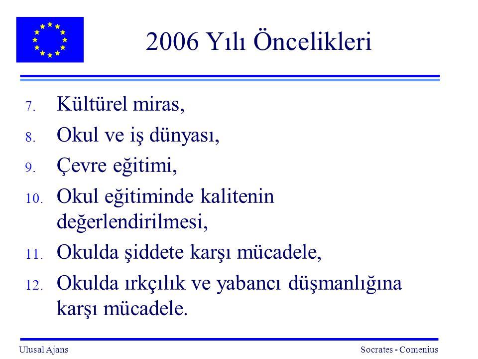 2006 Yılı Öncelikleri Kültürel miras, Okul ve iş dünyası,