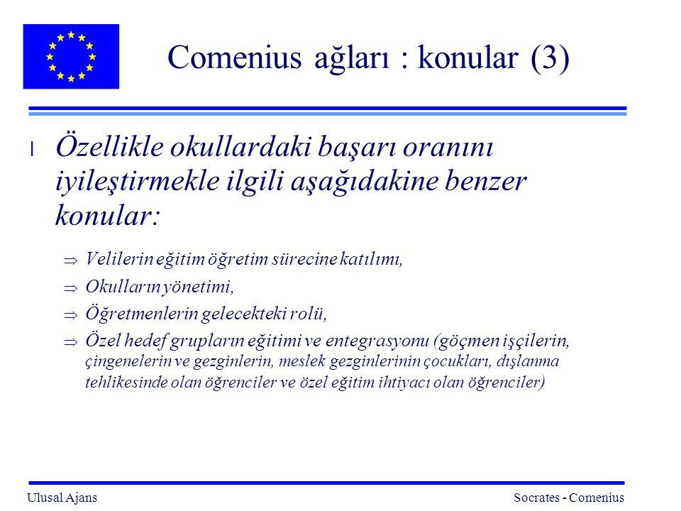 Comenius ağları : konular (3)