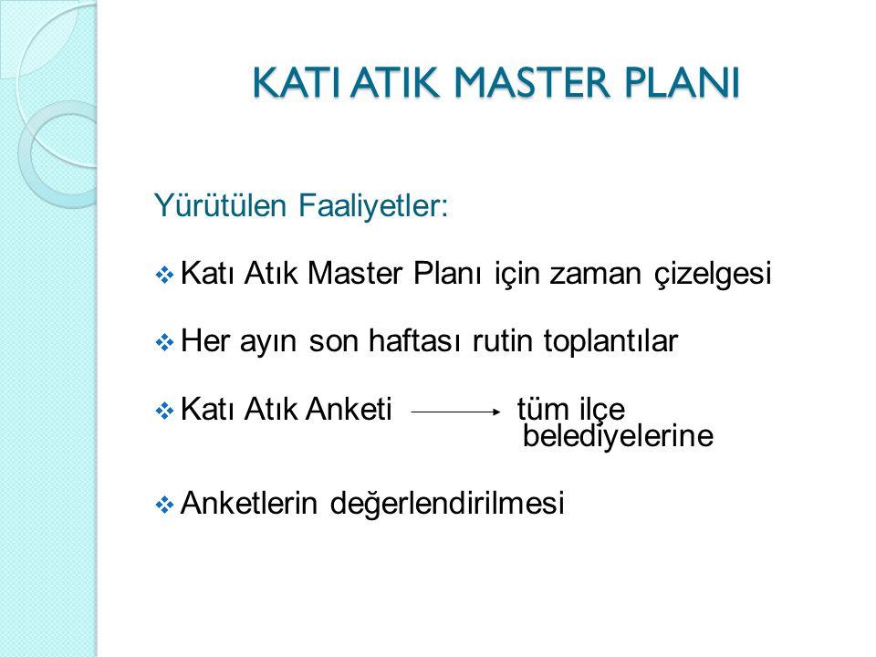 KATI ATIK MASTER PLANI Yürütülen Faaliyetler: