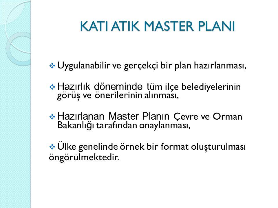 KATI ATIK MASTER PLANI Uygulanabilir ve gerçekçi bir plan hazırlanması, Hazırlık döneminde tüm ilçe belediyelerinin görüş ve önerilerinin alınması,