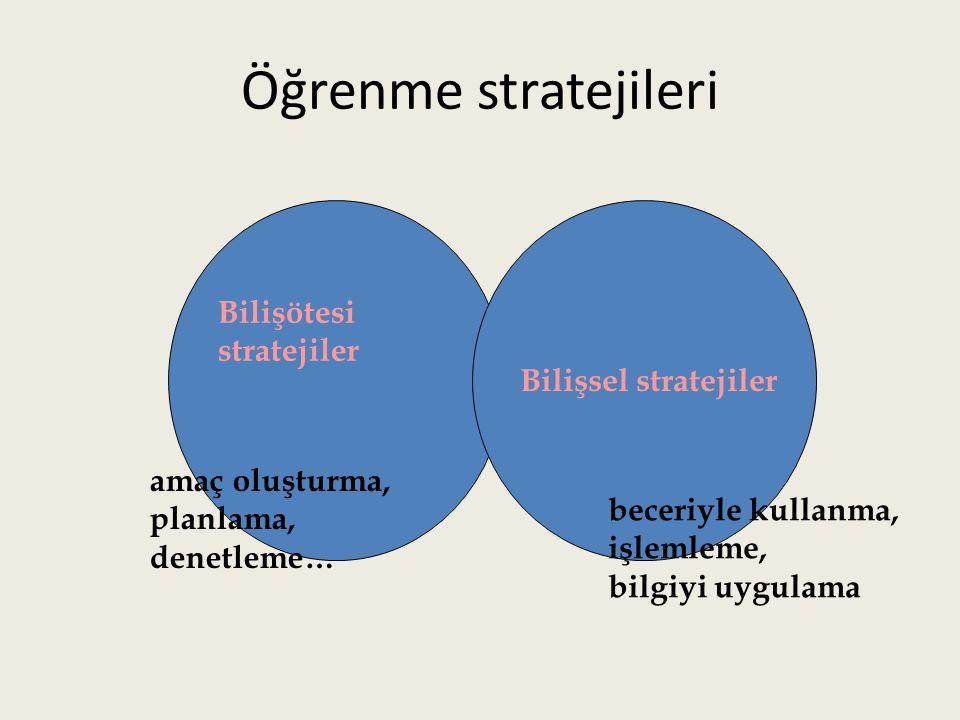 Öğrenme stratejileri Bilişsel stratejiler Bilişötesi stratejiler