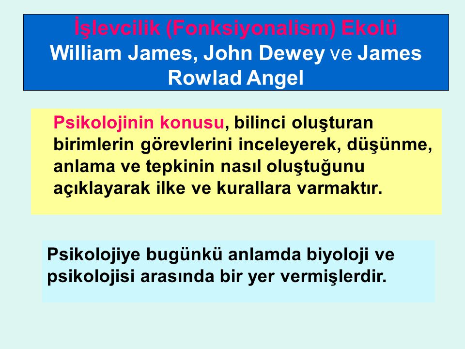 İşlevcilik (Fonksiyonalism) Ekolü William James, John Dewey ve James Rowlad Angel