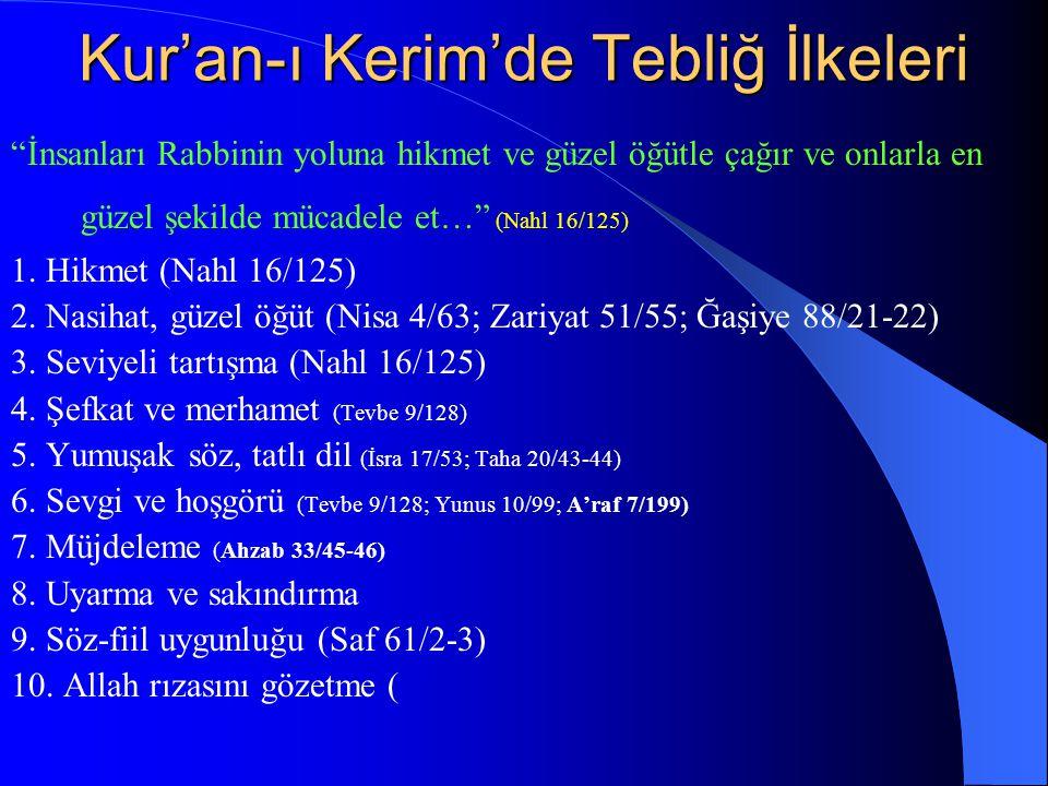 Kur'an-ı Kerim'de Tebliğ İlkeleri