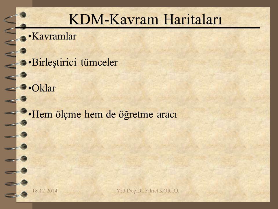 KDM-Kavram Haritaları