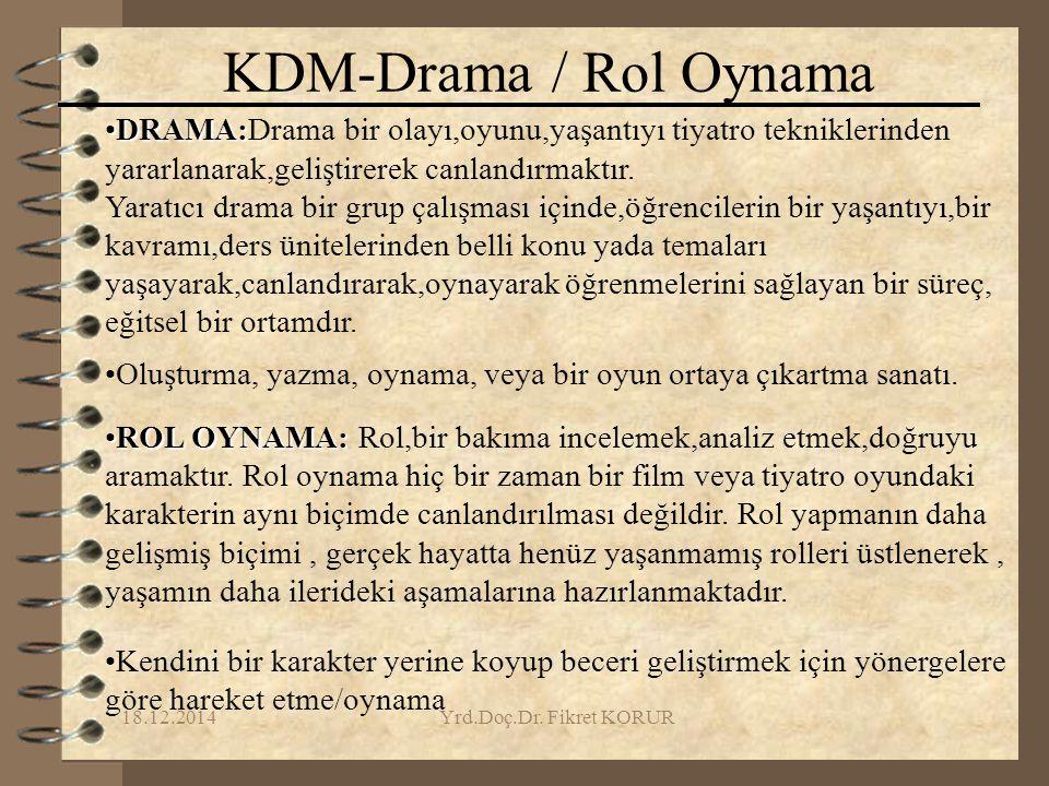 KDM-Drama / Rol Oynama