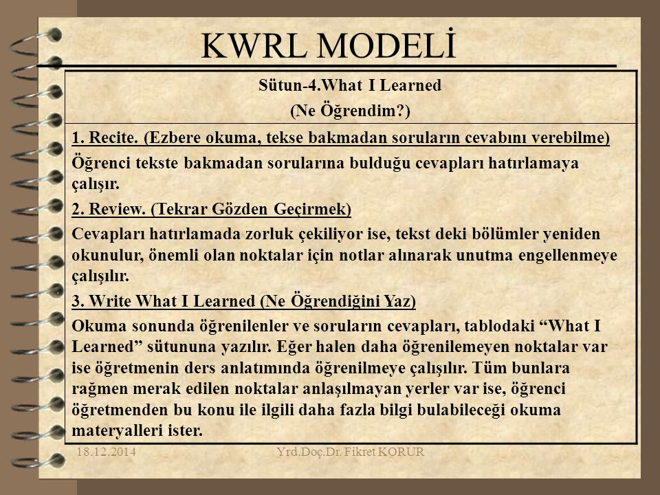 KWRL MODELİ Sütun-4.What I Learned (Ne Öğrendim )