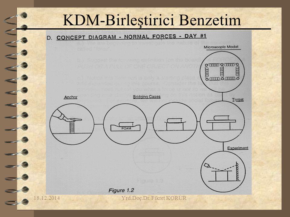 KDM-Birleştirici Benzetim