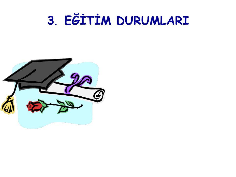 3. EĞİTİM DURUMLARI Yaşantı Öğrenme Yaşantısı Eğitim Durumları