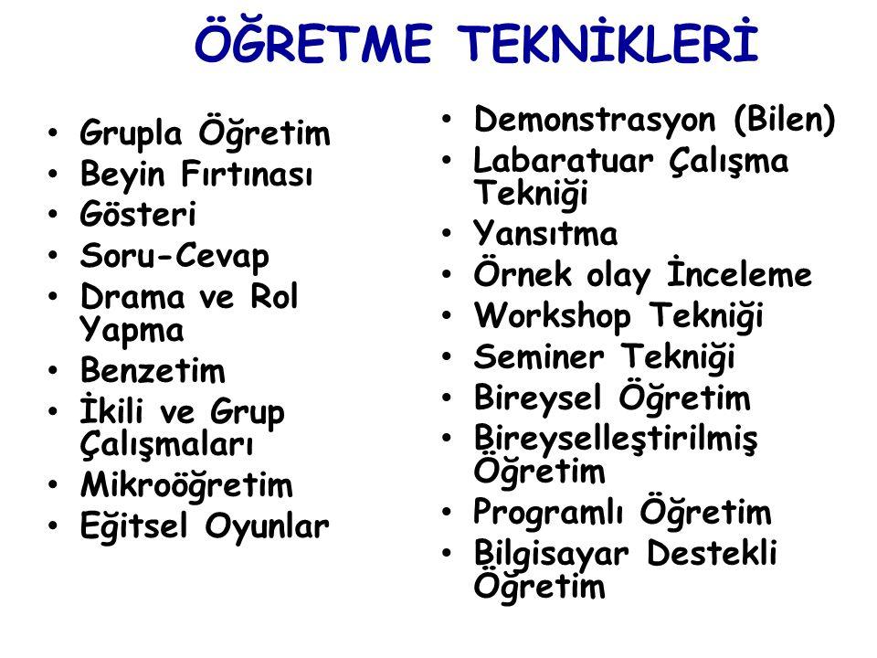 ÖĞRETME TEKNİKLERİ Demonstrasyon (Bilen) Grupla Öğretim