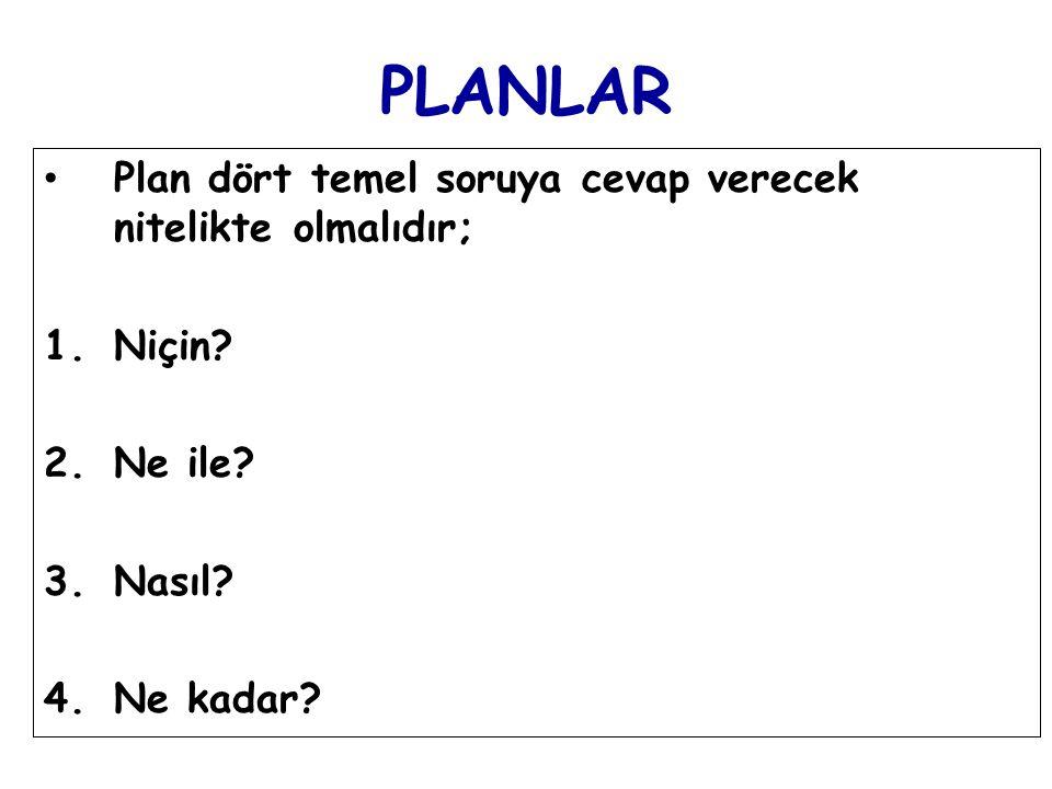 PLANLAR Plan dört temel soruya cevap verecek nitelikte olmalıdır;