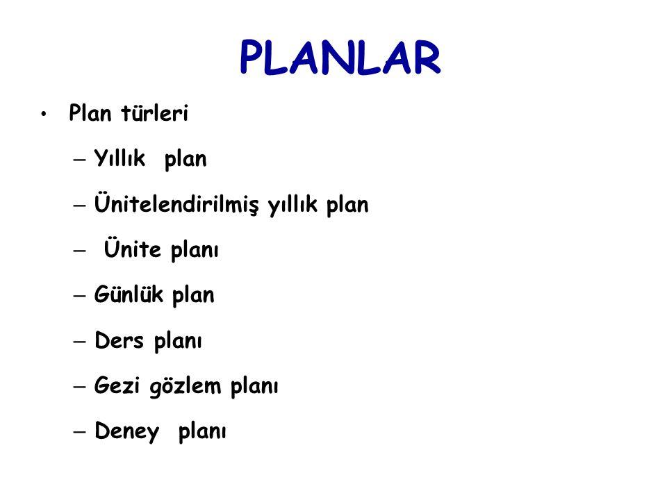 Ünitelendirilmiş yıllık plan Ünite planı Günlük plan Ders planı