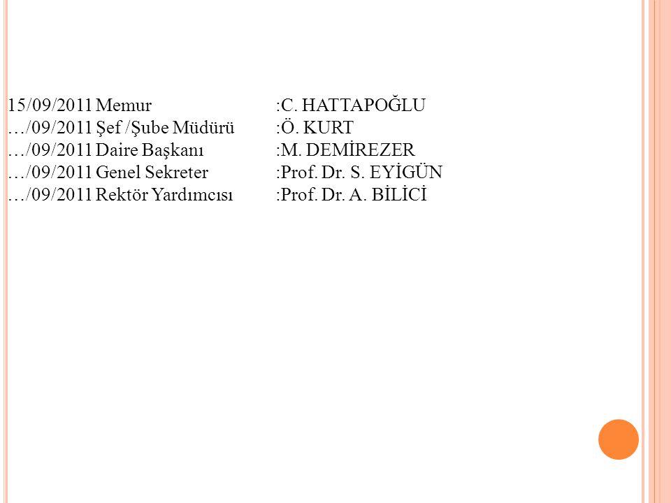 15/09/2011 Memur :C. HATTAPOĞLU …/09/2011 Şef /Şube Müdürü :Ö. KURT. …/09/2011 Daire Başkanı :M. DEMİREZER.