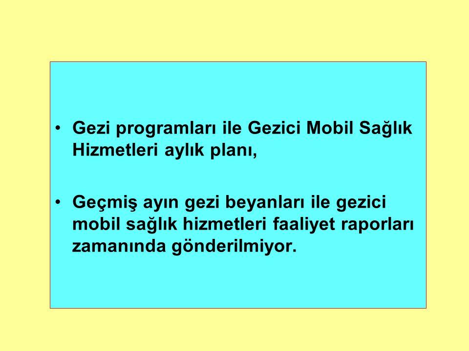 Gezi programları ile Gezici Mobil Sağlık Hizmetleri aylık planı,