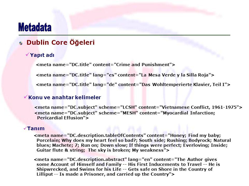 Metadata Dublin Core Öğeleri Yapıt adı Konu ve anahtar kelimeler Tanım