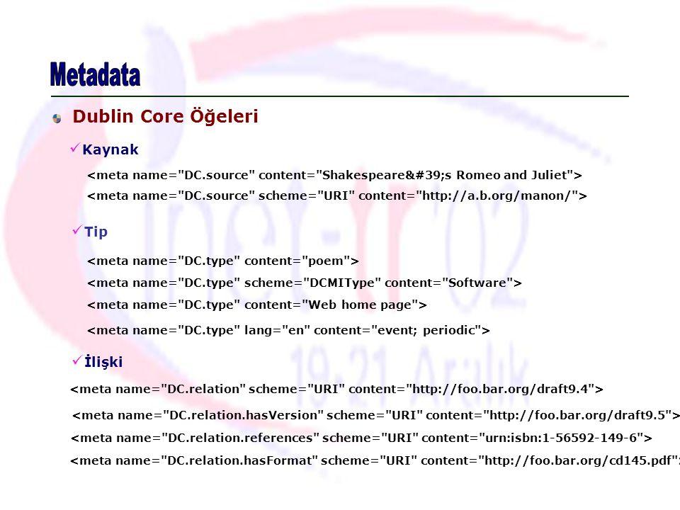 Metadata Dublin Core Öğeleri Kaynak Tip İlişki