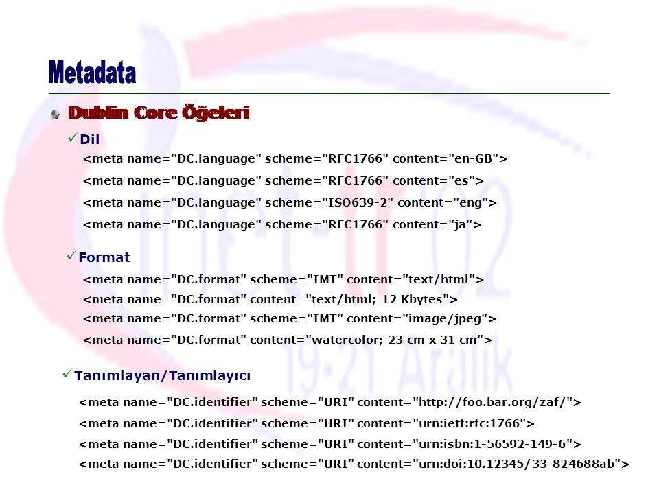 Metadata Dublin Core Öğeleri Dublin Core Öğeleri Dil Format