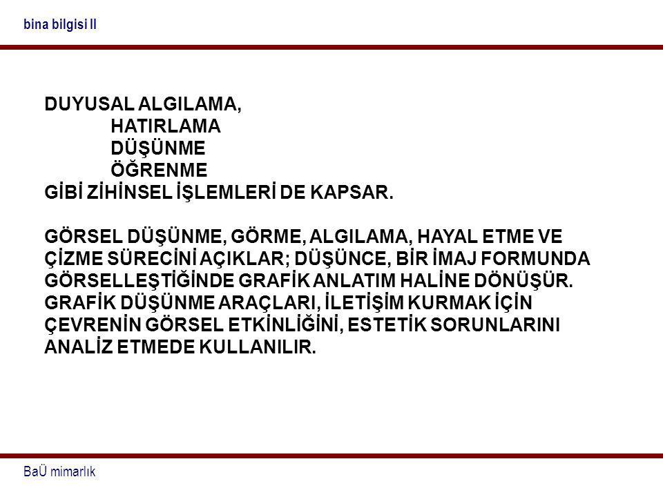 GİBİ ZİHİNSEL İŞLEMLERİ DE KAPSAR.
